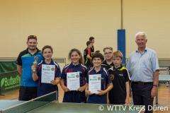 Kreismeisterschaften 2019 - Jugend