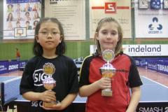 Kreisrangliste Jugend 2008