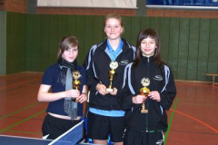Kreisrangliste Jugend 2009